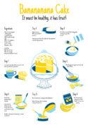 Banana Cake Recipe by Jasmine Chin