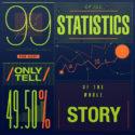 Statistics by Mardo El-Noor