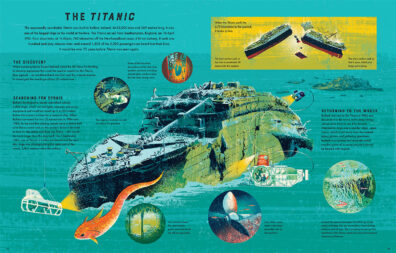 The Titanic by Christopher Nielsen